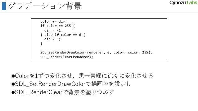 グラデーション背景 Colorを1ずつ変化させ、黒→青緑に徐々に変化させる SDL_SetRenderDrawColorで描画色を設定し SDL_RenderClearで背景を塗りつぶす color += dir; if color ==...