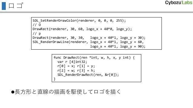 ロゴ 長方形と直線の描画を駆使してロゴを描く SDL_SetRenderDrawColor(renderer, 0, 0, 0, 255); // O DrawRect(renderer, 30, 60, logo_x + 40*0, log...