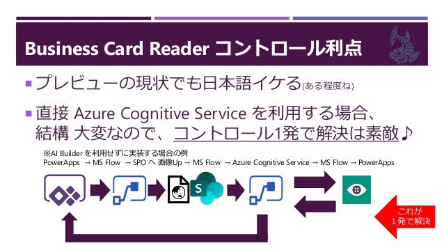 Business Card Reader コントロール利点  プレビューの現状でも日本語イケる(ある程度ね)  直接 Azure Cognitive Service を利用する場合、 結構 大変なので、コントロール1発で解決は素敵♪ ※AI...