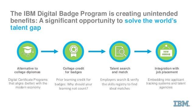ibm digital badge program overview for external audiences