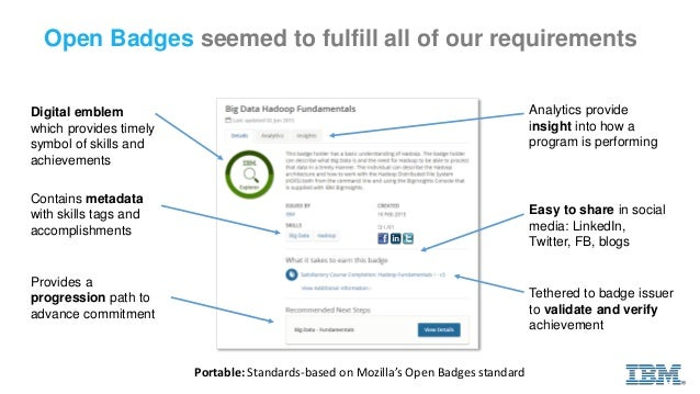 How it works: Technology behind IBM's Digital Badge program is based on Open Standards Badge earner candidate completes ac...