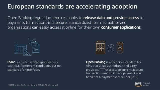 Open Banking APIs on AWS