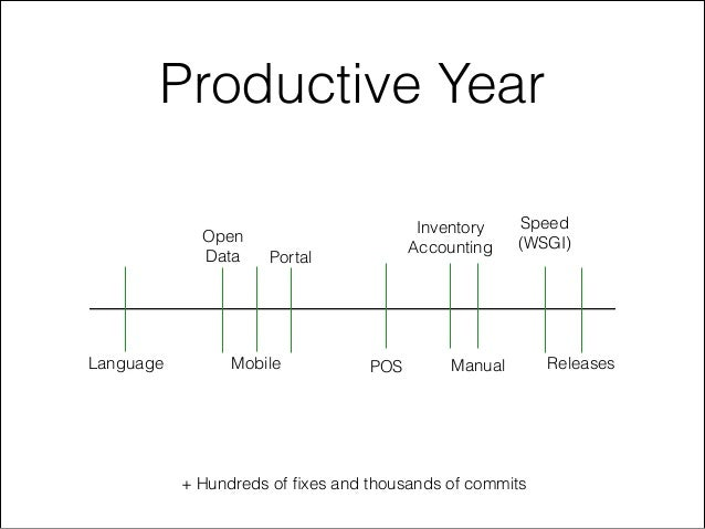 ERPNext Open Day - December 2013 Slide 2