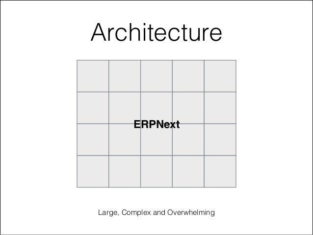 ERPNext Open Day - December 2013 Slide 3