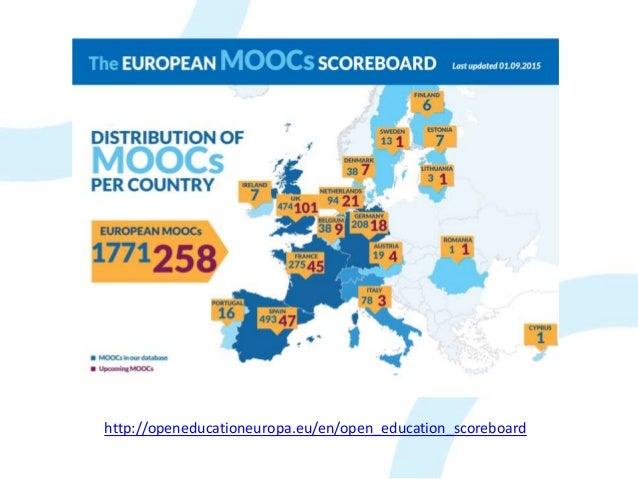http://openeducationeuropa.eu/en/open_education_scoreboard