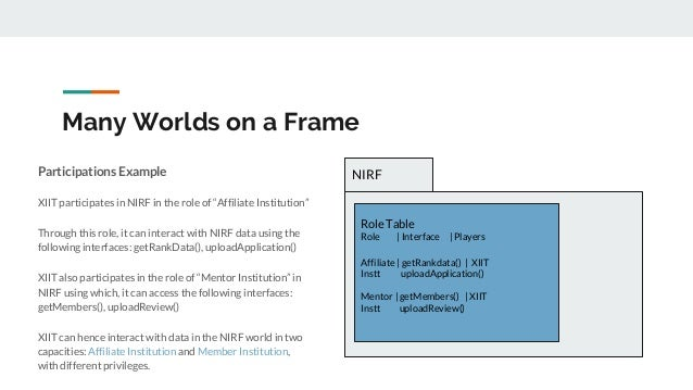 """Many Worlds on a Frame Participations Example XIIT participates in NIRF in the role of """"Affiliate Institution"""" Through thi..."""