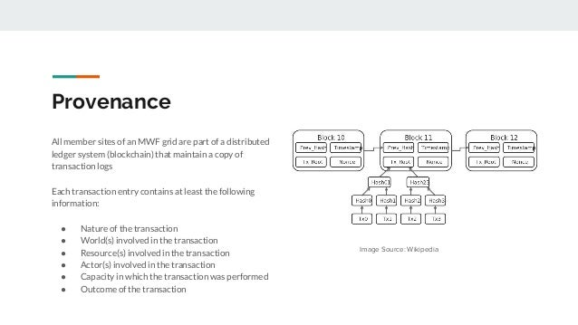 Provenance All member sites of an MWF grid are part of a distributed ledger system (blockchain) that maintain a copy of tr...