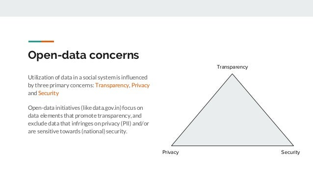 Open-data concerns Utilization of data in a social system is influenced by three primary concerns: Transparency, Privacy a...