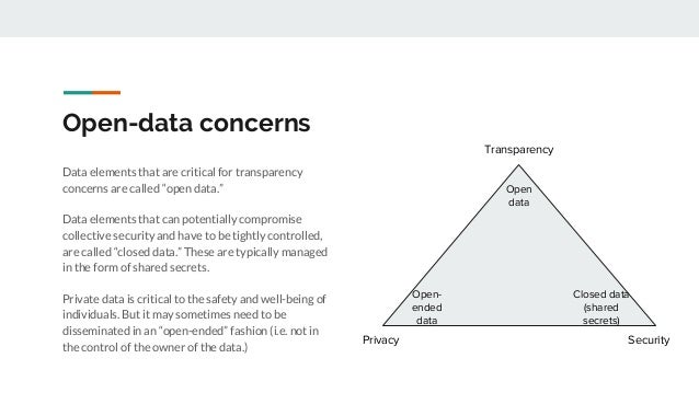 """Open-data concerns Data elements that are critical for transparency concerns are called """"open data."""" Data elements that ca..."""