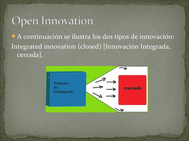A continuación se ilustra los dos tipos de innovación: Integrated innovation (closed) [Innovación Integrada, cerrada].
