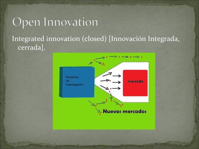 Integrated innovation (closed) [Innovación Integrada, cerrada].