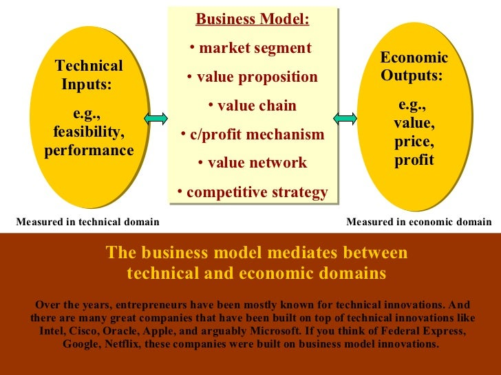 The business model mediates between technical and economic domains Over the years, entrepreneurs have been mostly known fo...