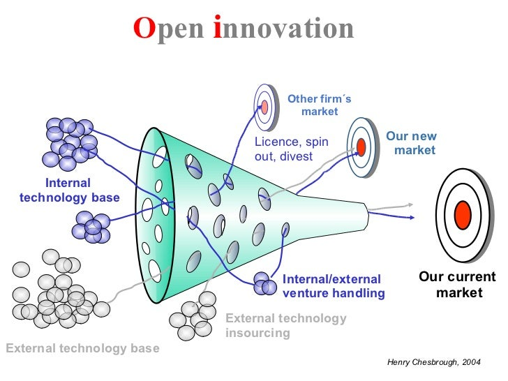 Should YOU Use an Open Innovation Model? Ever Evolving, Inc.