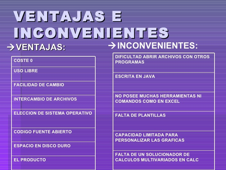 credmos microsoft office specialist powerpoint 2013