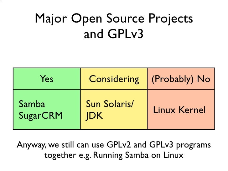 Open source software licensing Open source programs