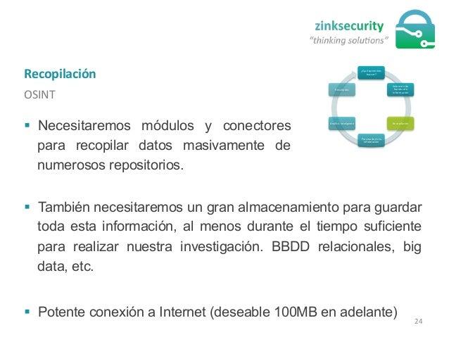 Recopilación   OSINT   ¿Qué  queremos   buscar?   Selección  de   fuentes  de   información   Recopila...
