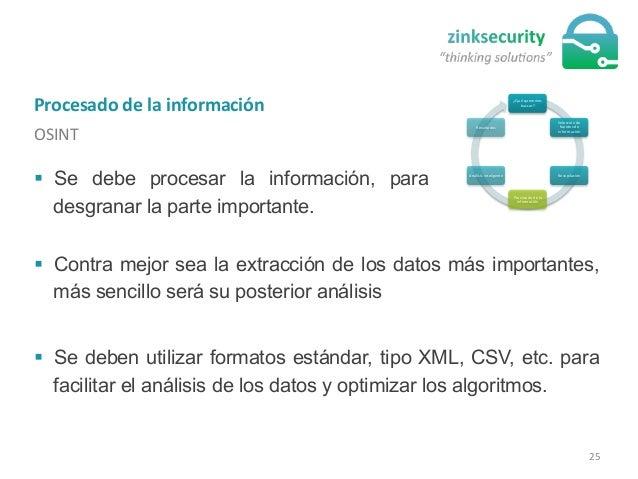 Procesado  de  la  información   OSINT   ¿Qué  queremos   buscar?   Selección  de   fuentes  de   ...