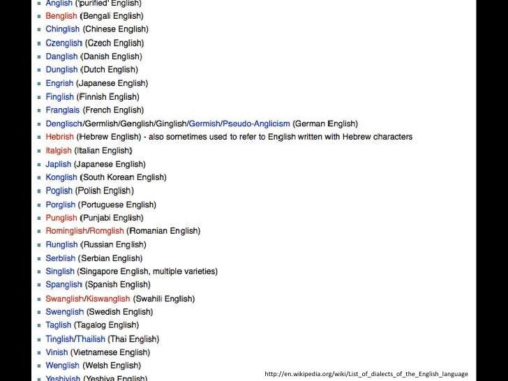 [English dialects]<br />http://en.wikipedia.org/wiki/List_of_dialects_of_the_English_language<br />