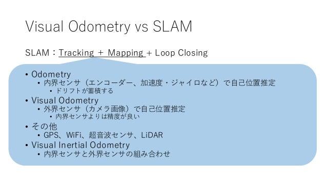 SLAMの導入