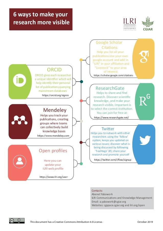 ORCID Google Scholar Citations Mendeley ResearchGate Open profiles Twitter ORCID gives each researcher a unique identifier w...