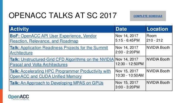 OPENACC TALKS AT SC 2017 COMPLETE SCHEDULE Activity Date Location BoF: OpenACC API User Experience, Vendor Reaction, Relev...