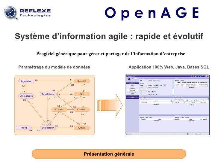 Système d'information agile : rapide et évolutif Présentation générale O   p   e   n   A   G   E Application 100% Web, Jav...