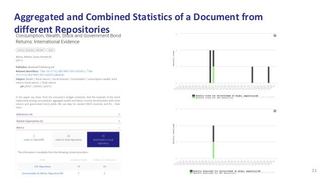 Aggregated and Combined Statistics of a Document from different Repositories 21