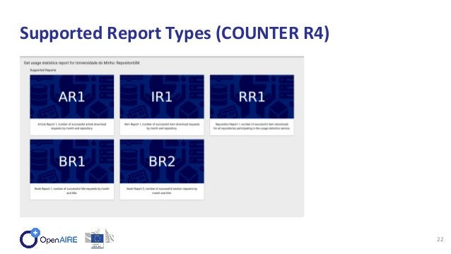 Supported Report Types (COUNTER R4) 22