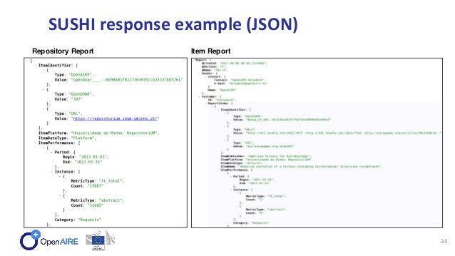24 SUSHI response example (JSON) Repository Report Item Report