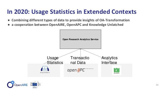 In 2020: Usage Statistics in Extended Contexts 26 Open Research Analytics Service Usage Statistics Transactio nal Data Ana...