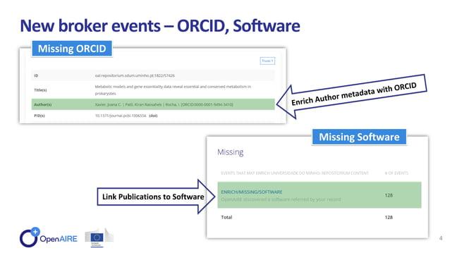 New broker events – ORCID, Software 4 Missing ORCID Missing Software Link Publications to Software