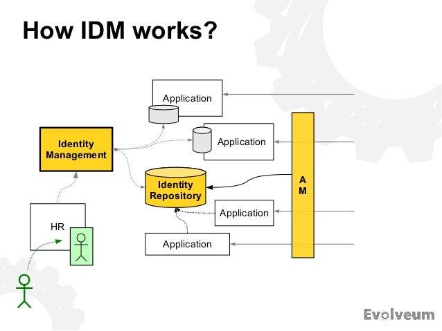 Open Source Identity Management