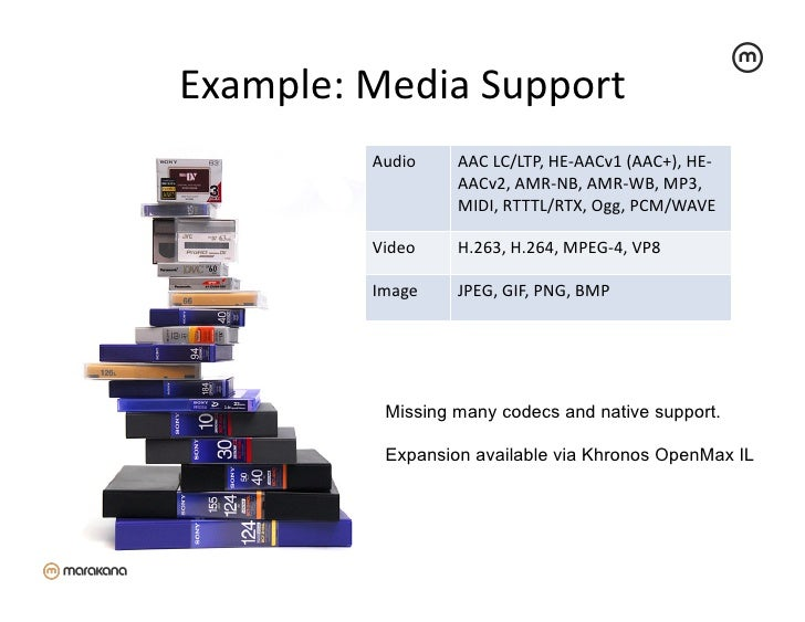 Example: Media Support                                         Audio    AAC LC/LTP, HE-‐AACv1 (AAC+), HE-...