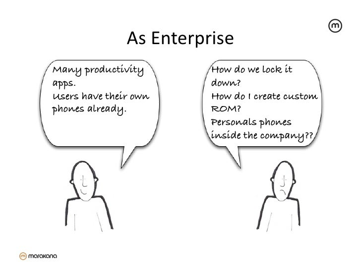 As Enterprise Many productivity             How do we lock itapps.!                        down?!Users have their own ...