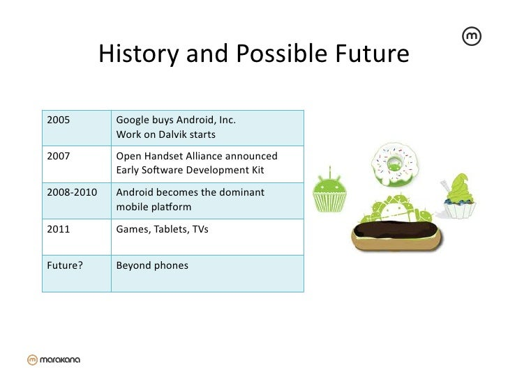 History and Possible Future 2005           Google buys Android, Inc.                   Work on Dalvi...
