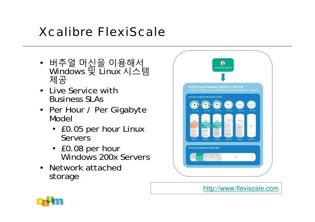 Xcalibre FlexiScale  • 버추얼 머신을 이용해서   Windows 및 Linux 시스템   제공 • Live Service with   Business SLAs • Per Hour / Per Gigaby...