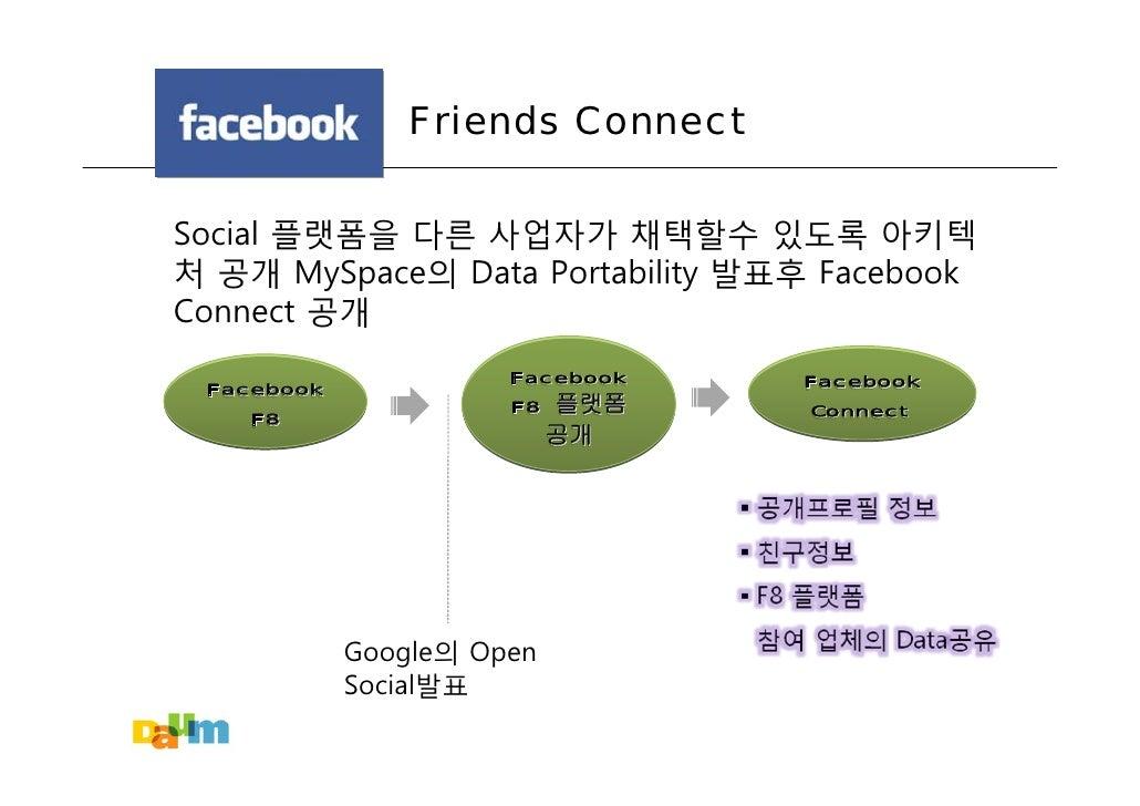 Friends Connect  Social 플랫폼을 다른 사업자가 채택할수 있도록 아키텍 처 공개 MySpace의 Data Portability 발표후 Facebook Connect 공개                  ...