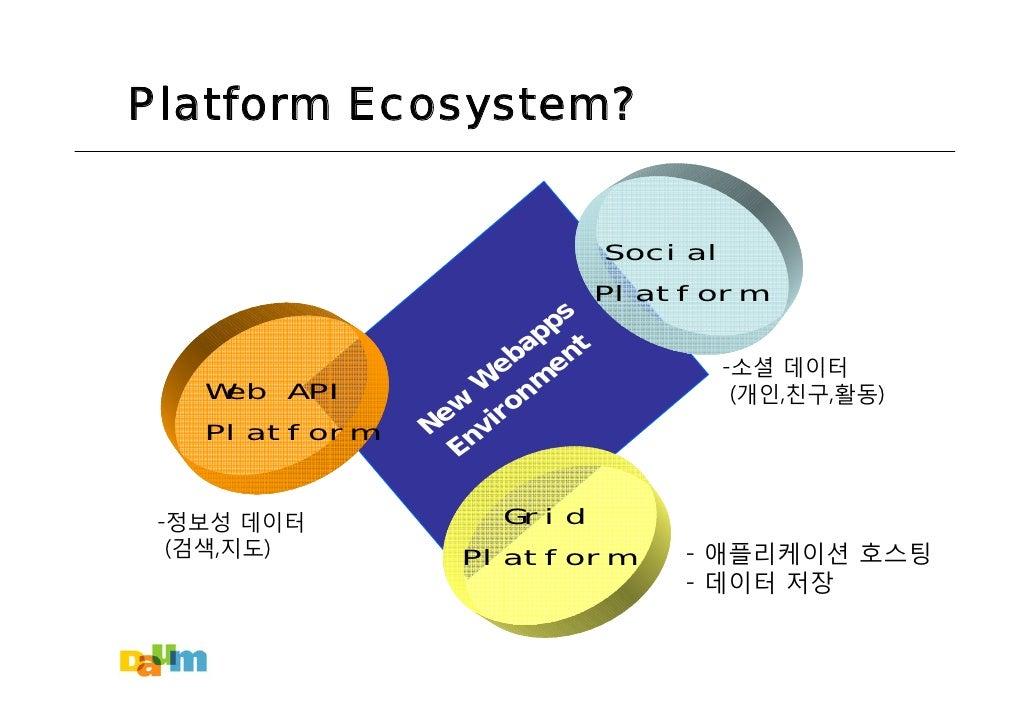 Platform Ecosystem?                                 Social                               Platform                         ...