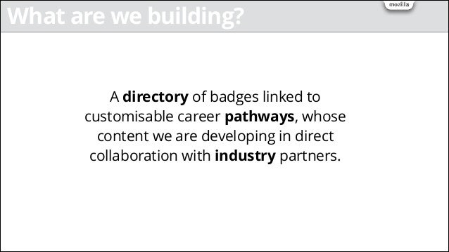 Open badges discovery research call Slide 2