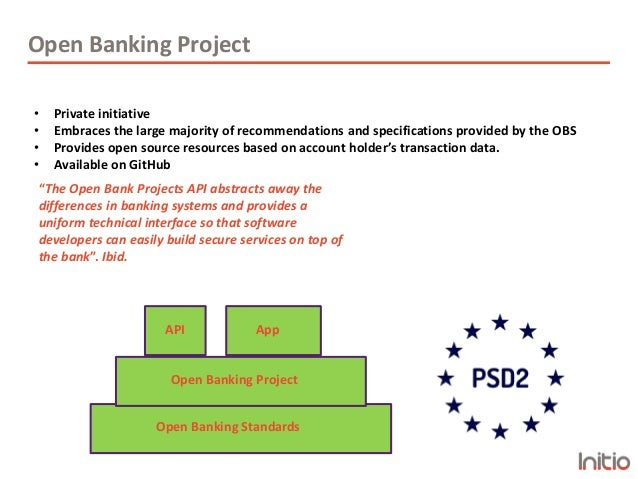 Open banking standards: The future of banks?