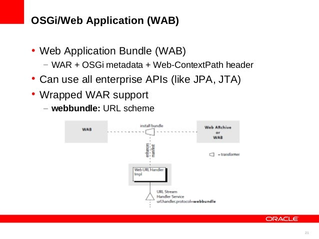 Osgi java ee a hybrid approach to enterprise java application deve 21 21 osgiweb application malvernweather Images