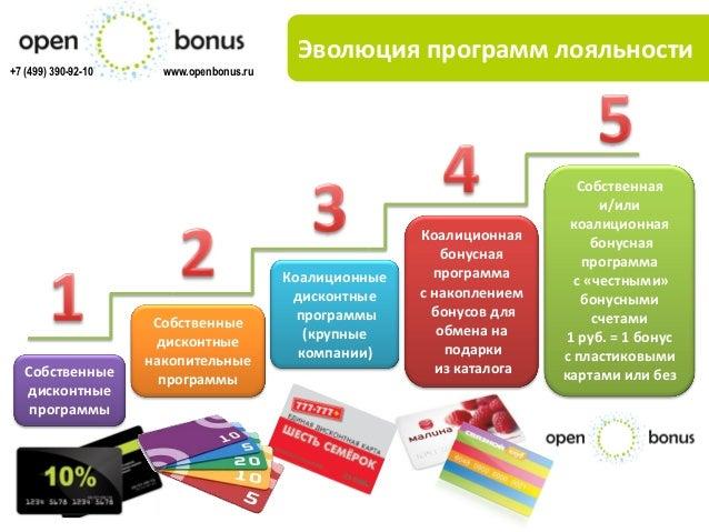 Программа для учета бонусов