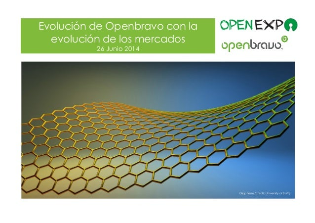 © 2014 Openbravo Inc. All Rights Reserved. Page 1 Evolución de Openbravo con la evolución de los mercados 26 Junio 2014 Gr...