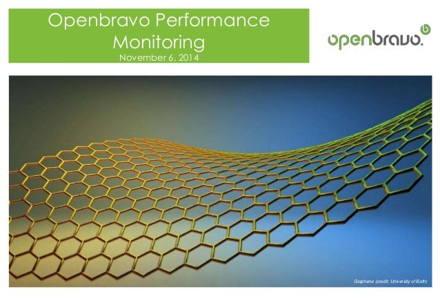 Openbravo Performance  © 2014 Openbravo Inc. All Rights Reserved.  Monitoring  November 6, 2014  Graphene (credit: Univers...