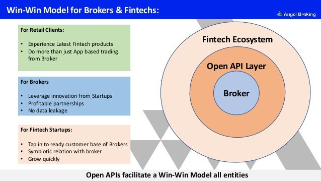 Win-Win Model for Brokers & Fintechs: Fintech Ecosystem Open API Layer Broker For Retail Clients: • Experience Latest Fint...