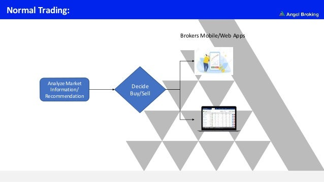 Decide Buy/Sell Analyze Market Information/ Recommendation Normal Trading: Brokers Mobile/Web Apps