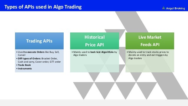 Types of APIs used in Algo Trading Trading APIs •Used to execute Orders like Buy, Sell, Cancel •Diff types of Orders: Brac...