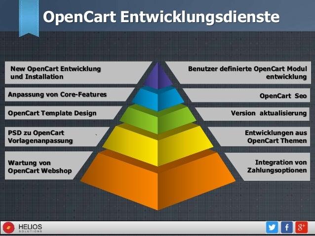 ` Integration von Zahlungsoptionen Benutzer definierte OpenCart Modul entwicklung New OpenCart Entwicklung und Installatio...