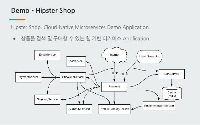 Demo - Hipster Shop Hipster Shop: Cloud-Native Microservices Demo Application ● 상품을 검색 및 구매할 수 있는 웹 기반 이커머스 Application