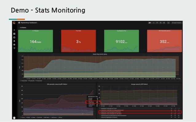 Demo - Stats Monitoring